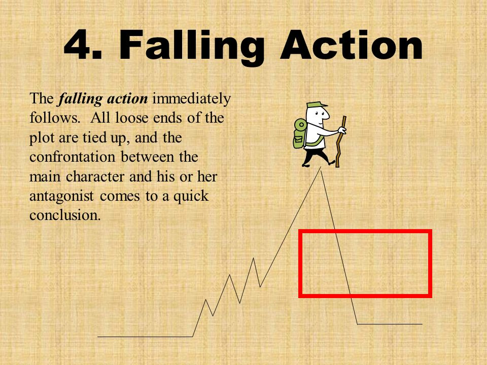 4. Falling Action The falling action immediately follows.
