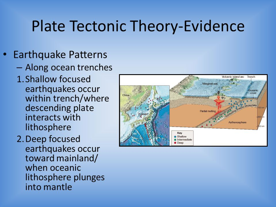 the plate tectonics theory in filipino Learn how alfred wegener developed the theory of continental drift includes a discussion wegener's work and modern advancements that have led to our understanding of.
