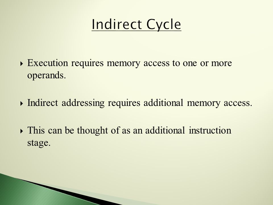  Execution requires memory access to one or more operands.