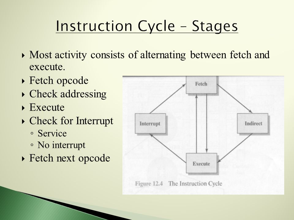  Most activity consists of alternating between fetch and execute.