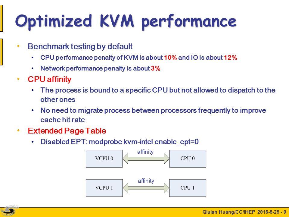 BESIII physical offline data analysis on virtualization