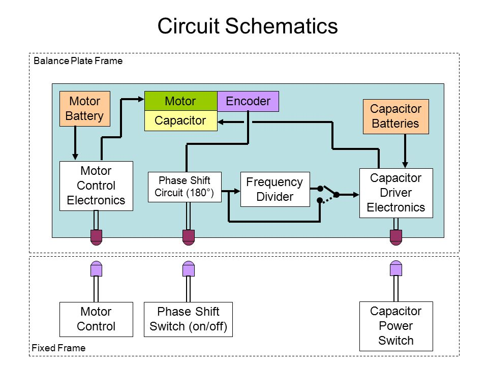 "Mini Rotary Alpha"" Experimental Setup  Motor Control Electronics"