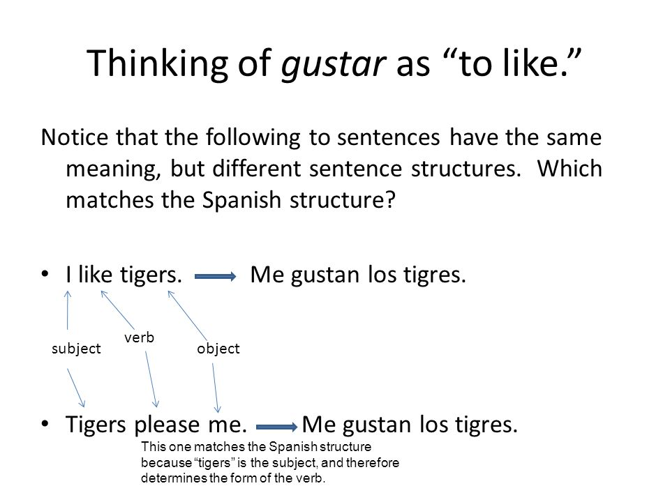 Verbs Like Interesar  Important Parts of the Sentence Las