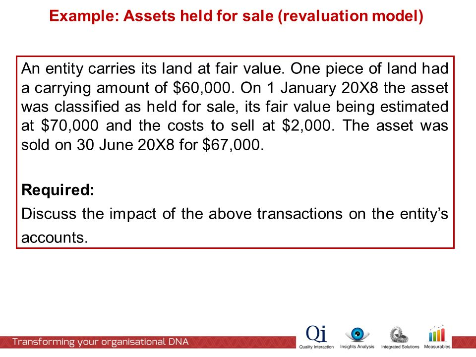 An entity carries its land at fair value. One piece of land had a carrying amount of $60,000.