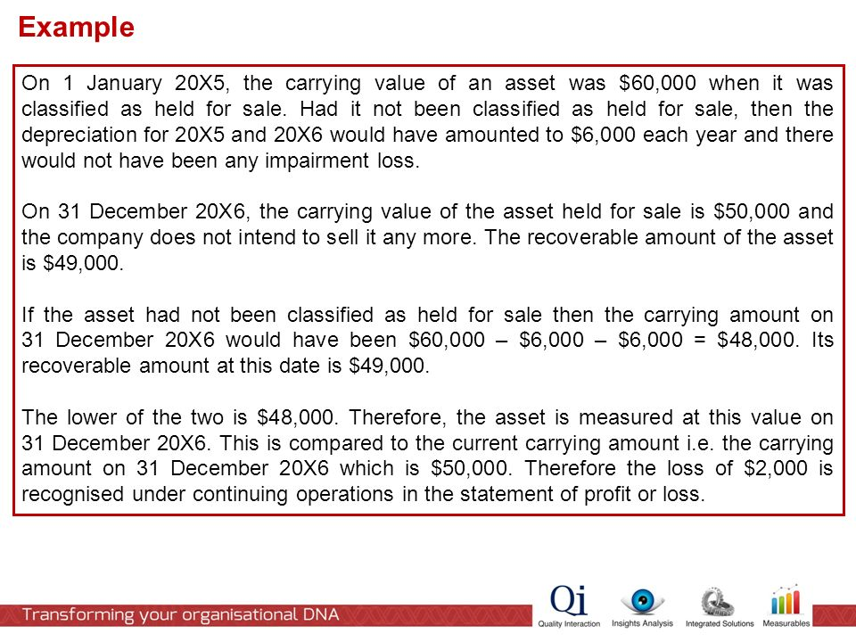 On 1 January 20X5, the carrying value of an asset was $60,000 when it was classified as held for sale.