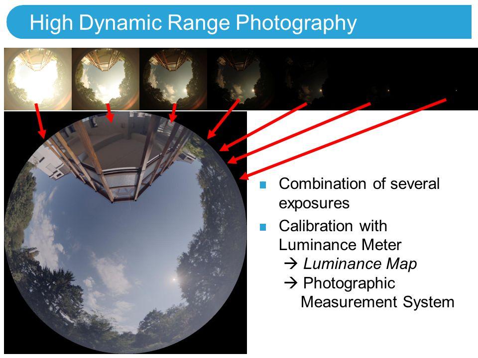 Sky Brightness Measurements with a Digital Camera: The