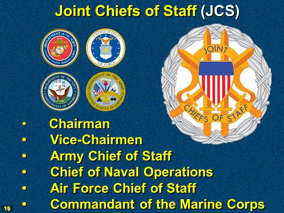 19 Chairman Vice-Chairmen Army Chief of Staff Chief of Naval Operations Air Force Chief of Staff Commandant of the Marine Corps Chairman Vice-Chairmen Army Chief of Staff Chief of Naval Operations Air Force Chief of Staff Commandant of the Marine Corps Joint Chiefs of Staff (JCS)