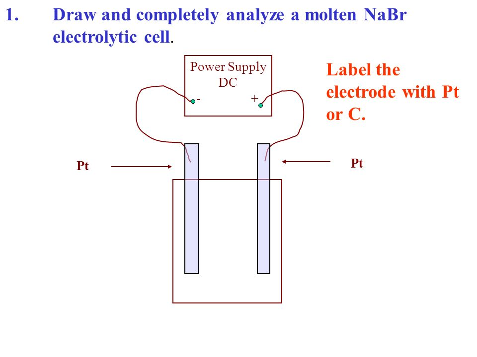 Notes On Electrolytic Cells An Electrolytic Cell Is A System Of Two