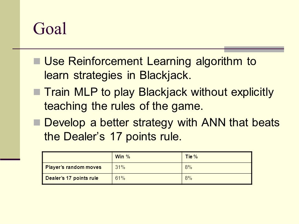 Blackjack double up strategy