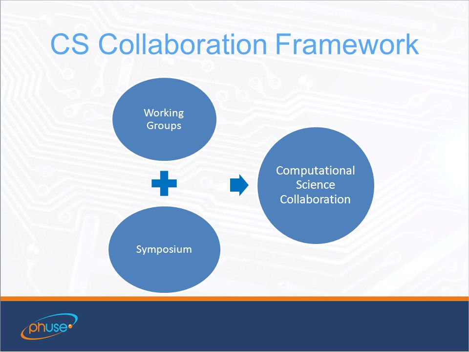 CS Collaboration Framework Working Groups Symposium Computational Science Collaboration