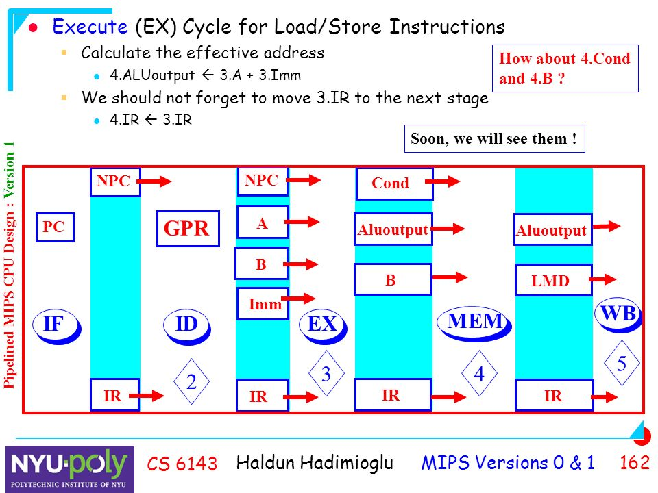 Haldun Hadimioglu MIPS Versions 0 & CS 6143 Execute (EX) Cycle for Load/Store Instructions  Calculate the effective address 4.ALUoutput  3.A + 3.Imm  We should not forget to move 3.IR to the next stage 4.IR  3.IR How about 4.Cond and 4.B .