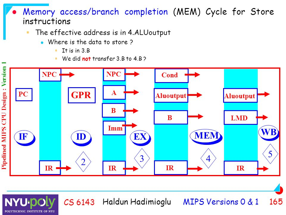 Haldun Hadimioglu MIPS Versions 0 & CS 6143 Memory access/branch completion (MEM) Cycle for Store instructions  The effective address is in 4.ALUoutput Where is the data to store .