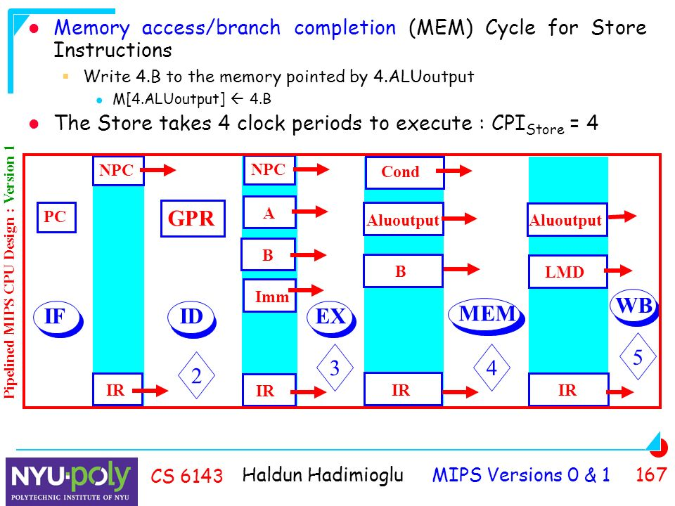Haldun Hadimioglu MIPS Versions 0 & CS 6143 Memory access/branch completion (MEM) Cycle for Store Instructions  Write 4.B to the memory pointed by 4.ALUoutput M[4.ALUoutput]  4.B The Store takes 4 clock periods to execute : CPI Store = 4 Pipelined MIPS CPU Design : Version 1 PC NPC GPR IR A B Imm NPC IR Aluoutput B Cond IR Aluoutput LMD IFIDEX MEM WB