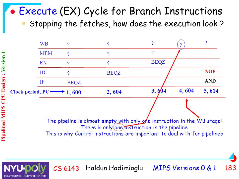 Haldun Hadimioglu MIPS Versions 0 & CS 6143 Execute (EX) Cycle for Branch Instructions  Stopping the fetches, how does the execution look .