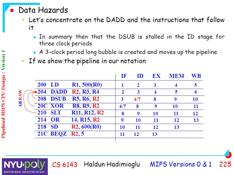 Haldun Hadimioglu MIPS Versions 0 & CS 6143 Data Hazards  Let's concentrate on the DADD and the instructions that follow it In summary then that the DSUB is stalled in the ID stage for three clock periods A 3-clock period long bubble is created and moves up the pipeline  If we show the pipeline in our notation IF ID EX MEM WB / / LD R1, 500(R0) 204 DADD R2, R3, R4 208 DSUB R5, R6, R2 20C XOR R8, R9, R2 210 SLT R11, R12, R2 214 OR 14, R15, R2 218 SD R2, 600(R0) 21C BEQZ R2, 5 All RAW Pipelined MIPS CPU Design : Version 1