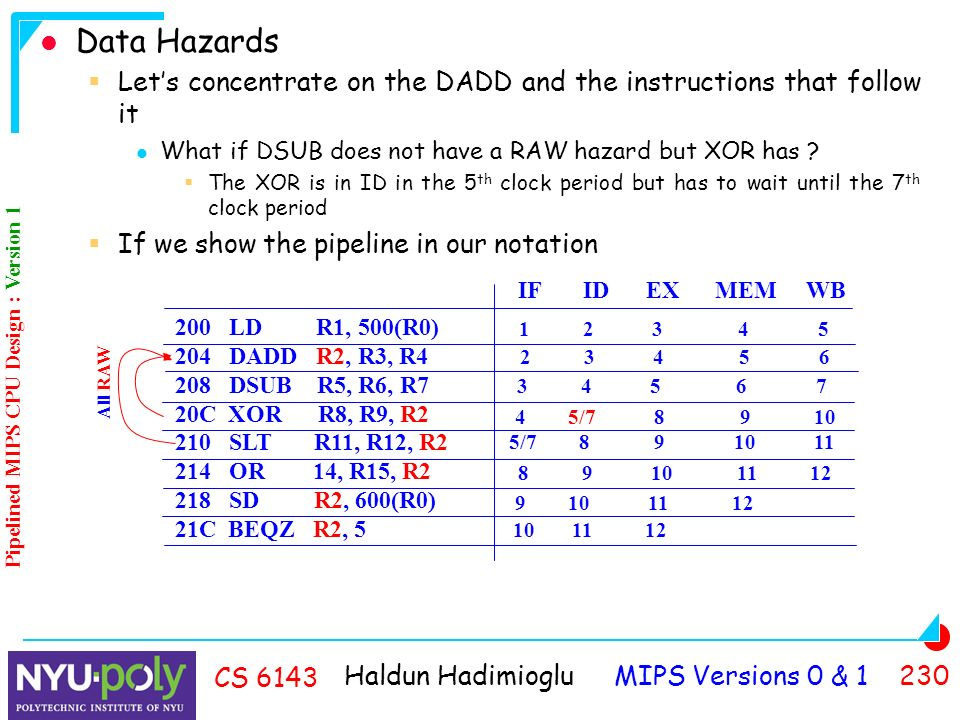 Haldun Hadimioglu MIPS Versions 0 & CS 6143 Data Hazards  Let's concentrate on the DADD and the instructions that follow it What if DSUB does not have a RAW hazard but XOR has .