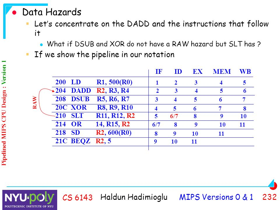 Haldun Hadimioglu MIPS Versions 0 & CS 6143 Data Hazards  Let's concentrate on the DADD and the instructions that follow it What if DSUB and XOR do not have a RAW hazard but SLT has .