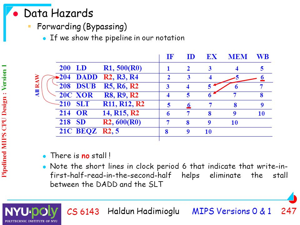 Haldun Hadimioglu MIPS Versions 0 & CS 6143 Data Hazards  Forwarding (Bypassing) If we show the pipeline in our notation There is no stall .