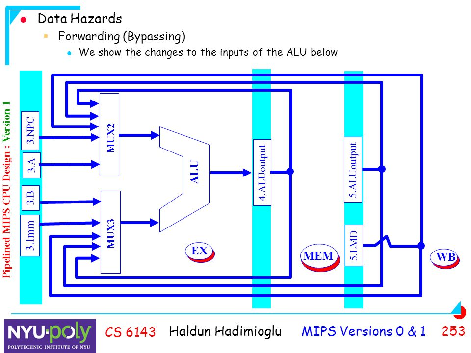 Haldun Hadimioglu MIPS Versions 0 & CS 6143 Data Hazards  Forwarding (Bypassing) We show the changes to the inputs of the ALU below MUX2 MUX3 3.B 3.Imm 4.ALUoutput 3.A 3.NPC 5.ALUoutput EX 5.LMD MEM WB ALU Pipelined MIPS CPU Design : Version 1