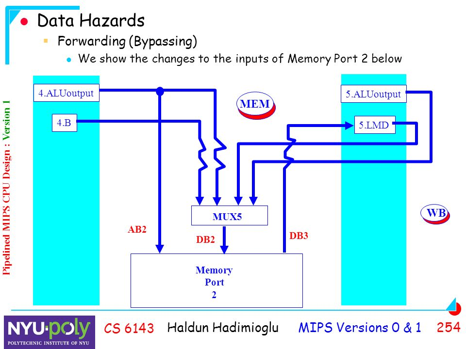 Haldun Hadimioglu MIPS Versions 0 & CS 6143 Data Hazards  Forwarding (Bypassing) We show the changes to the inputs of Memory Port 2 below 4.ALUoutput 4.B Memory Port 2 5.ALUoutput 5.LMD MUX5 AB2 DB2 DB3 MEM WB Pipelined MIPS CPU Design : Version 1