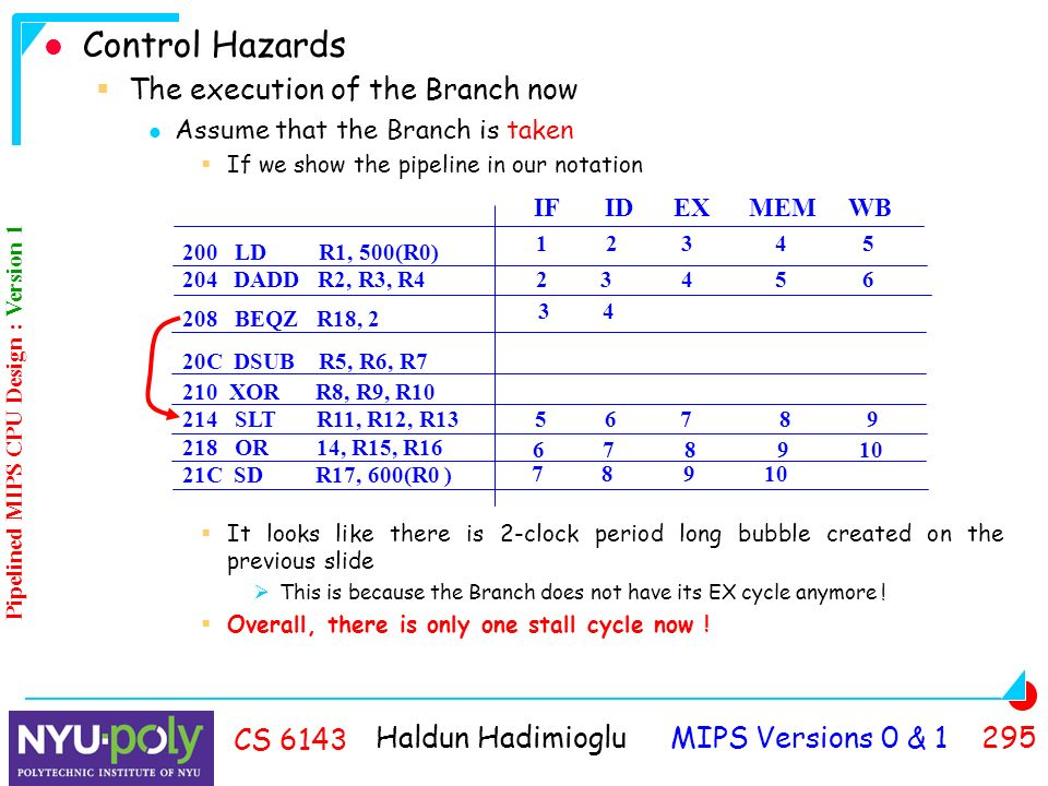 Haldun Hadimioglu MIPS Versions 0 & CS 6143 Control Hazards  The execution of the Branch now Assume that the Branch is taken  If we show the pipeline in our notation  It looks like there is 2-clock period long bubble created on the previous slide  This is because the Branch does not have its EX cycle anymore .