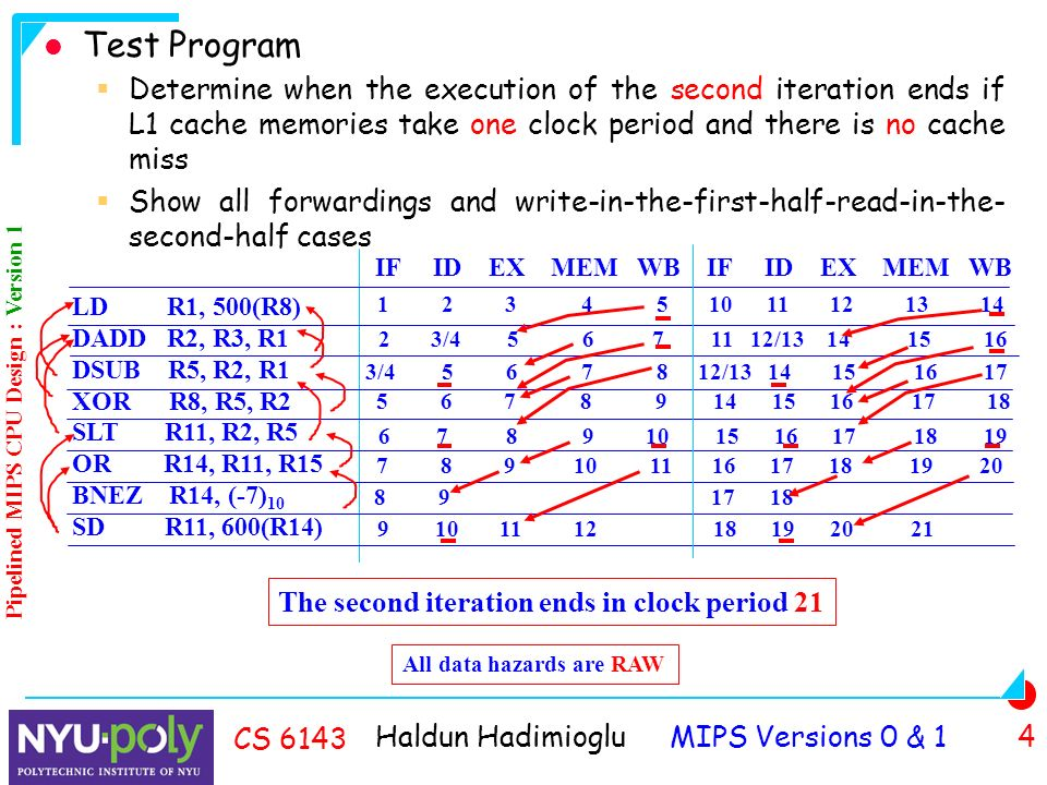 Haldun Hadimioglu MIPS Versions 0 & 1 4 CS 6143 Test Program  Determine when the execution of the second iteration ends if L1 cache memories take one clock period and there is no cache miss  Show all forwardings and write-in-the-first-half-read-in-the- second-half cases Pipelined MIPS CPU Design : Version 1 IF ID EX MEM WB / / / / LD R1, 500(R8) DADD R2, R3, R1 DSUB R5, R2, R1 XOR R8, R5, R2 SLT R11, R2, R5 OR R14, R11, R15 BNEZ R14, (-7) 10 SD R11, 600(R14) All data hazards are RAW The second iteration ends in clock period 21