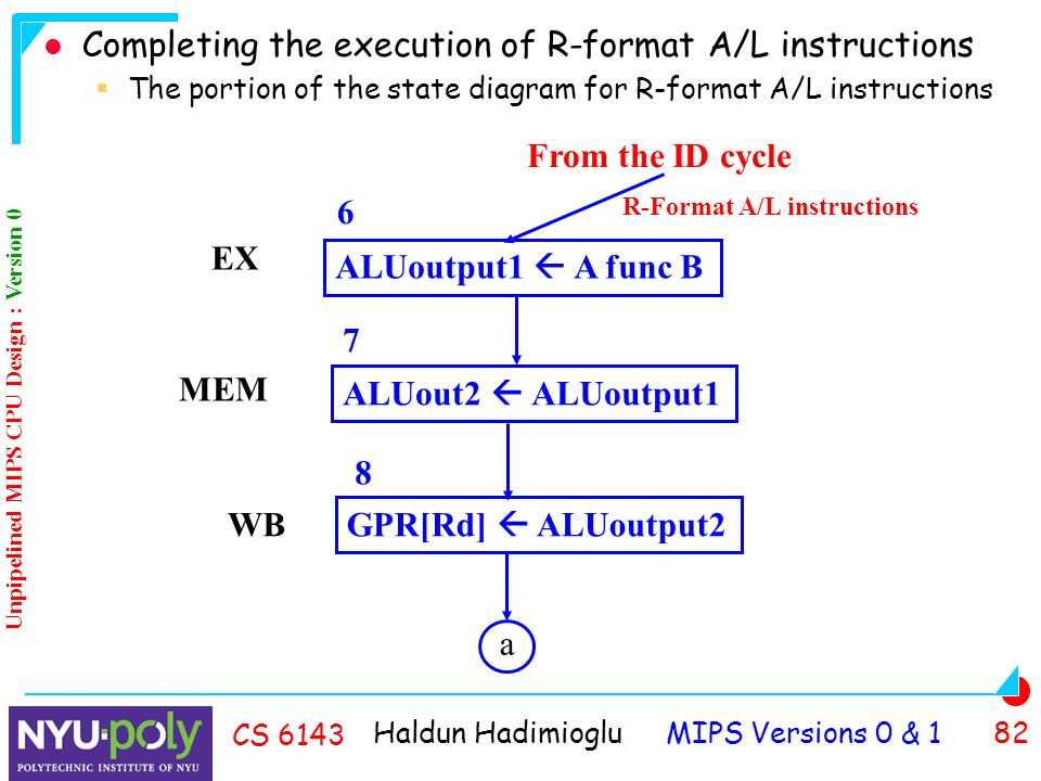 Haldun Hadimioglu MIPS Versions 0 & 1 82 CS 6143 Completing the execution of R-format A/L instructions  The portion of the state diagram for R-format A/L instructions ALUoutput1  A func B 6 EX From the ID cycle R-Format A/L instructions WB GPR[Rd]  ALUoutput2 8 a Unpipelined MIPS CPU Design : Version 0 MEM 7 ALUout2  ALUoutput1
