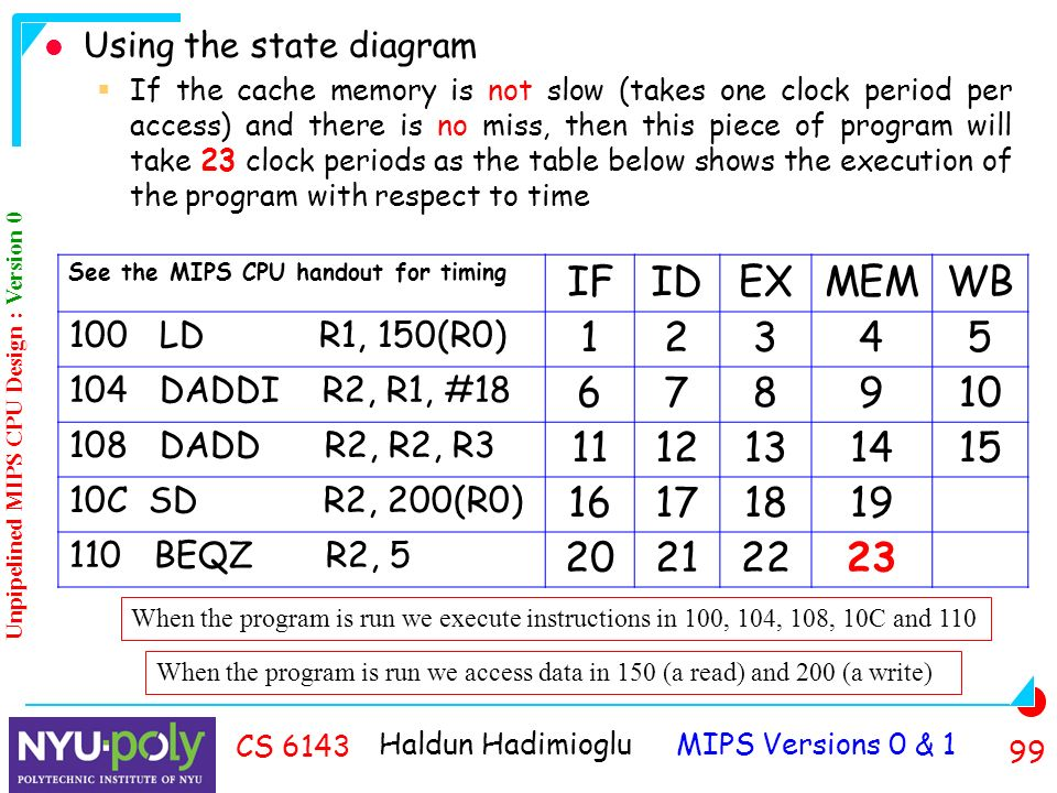 Haldun Hadimioglu MIPS Versions 0 & 1 99 CS 6143 Using the state diagram  If the cache memory is not slow (takes one clock period per access) and there is no miss, then this piece of program will take 23 clock periods as the table below shows the execution of the program with respect to time See the MIPS CPU handout for timing IFIDEXMEMWB 100 LD R1, 150(R0) DADDI R2, R1, # DADD R2, R2, R C SD R2, 200(R0) BEQZ R2, Unpipelined MIPS CPU Design : Version 0 When the program is run we execute instructions in 100, 104, 108, 10C and 110 When the program is run we access data in 150 (a read) and 200 (a write)