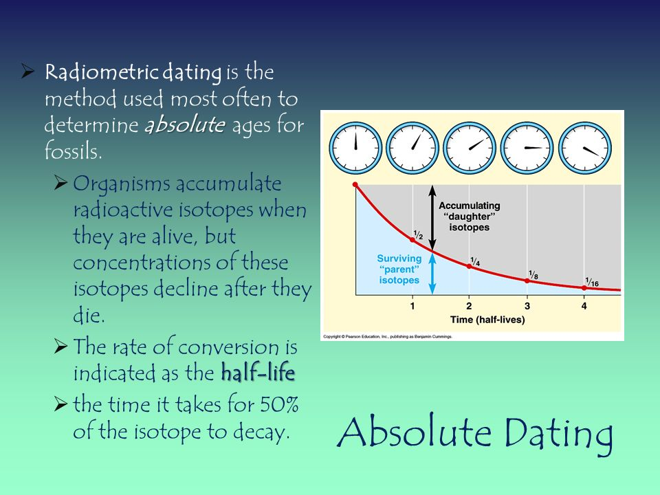 Explained radiometric dating What Is