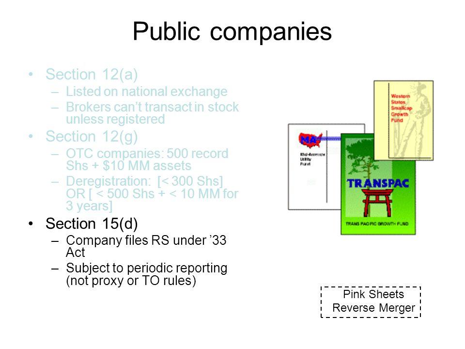 Securities Exchange Act of 1934 Periodic disclosure Executive