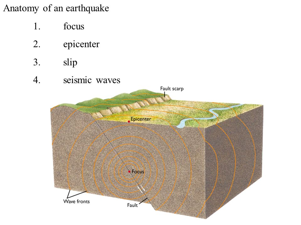 EARTHQUAKES Definition 1.a shaking or vibration of the ground. - ppt ...
