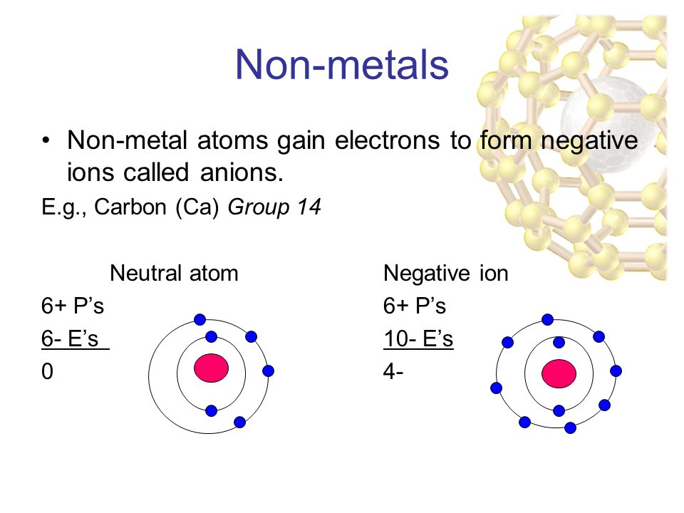 Non-metals Non-metal atoms gain electrons to form negative ions called anions.