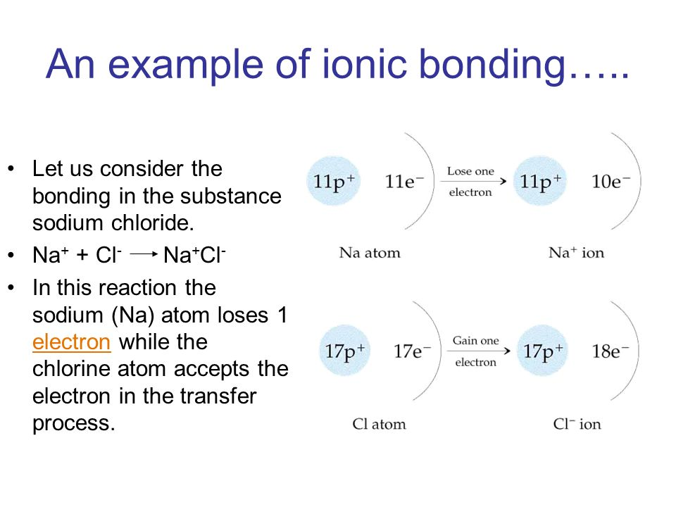 Let us consider the bonding in the substance sodium chloride.