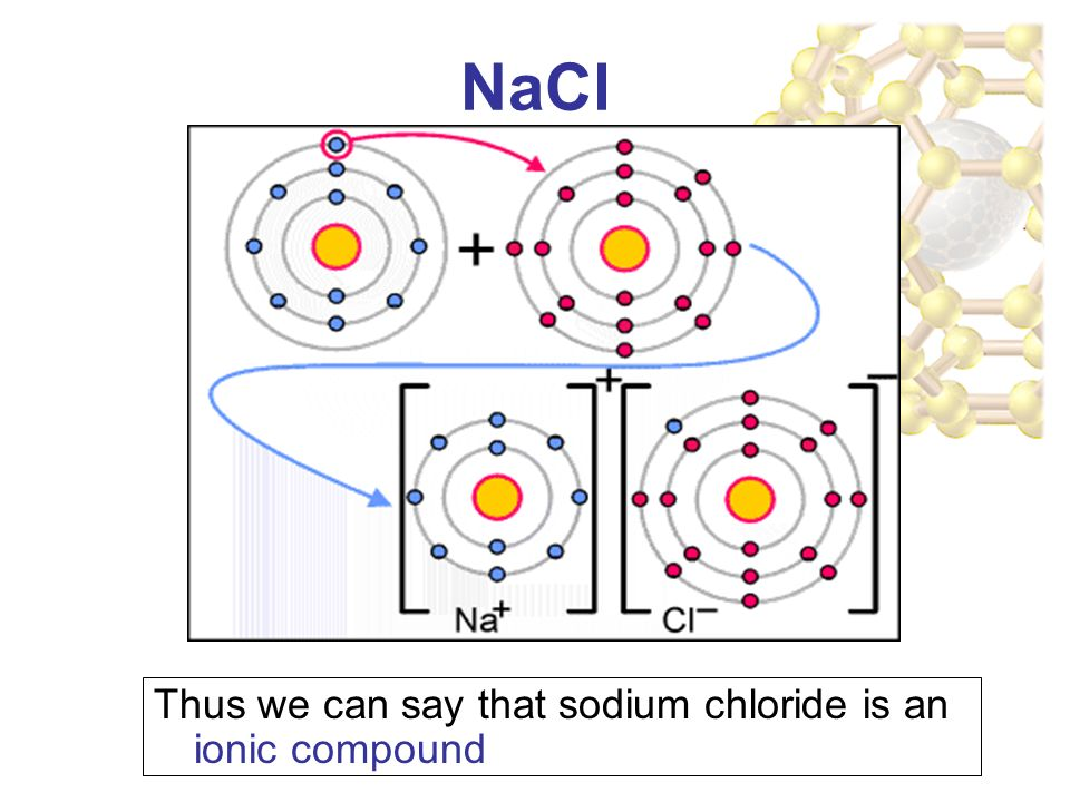 NaCl Thus we can say that sodium chloride is an ionic compound