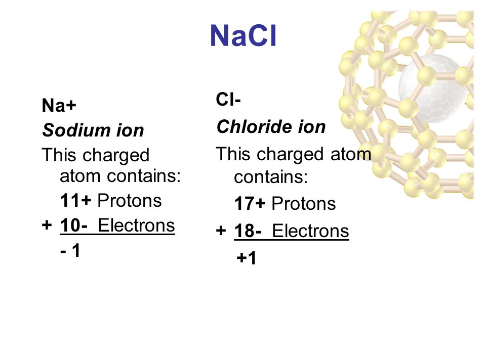 NaCl Na+ Sodium ion This charged atom contains: 11+ Protons +10- Electrons - 1 Cl- Chloride ion This charged atom contains: 17+ Protons +18- Electrons +1