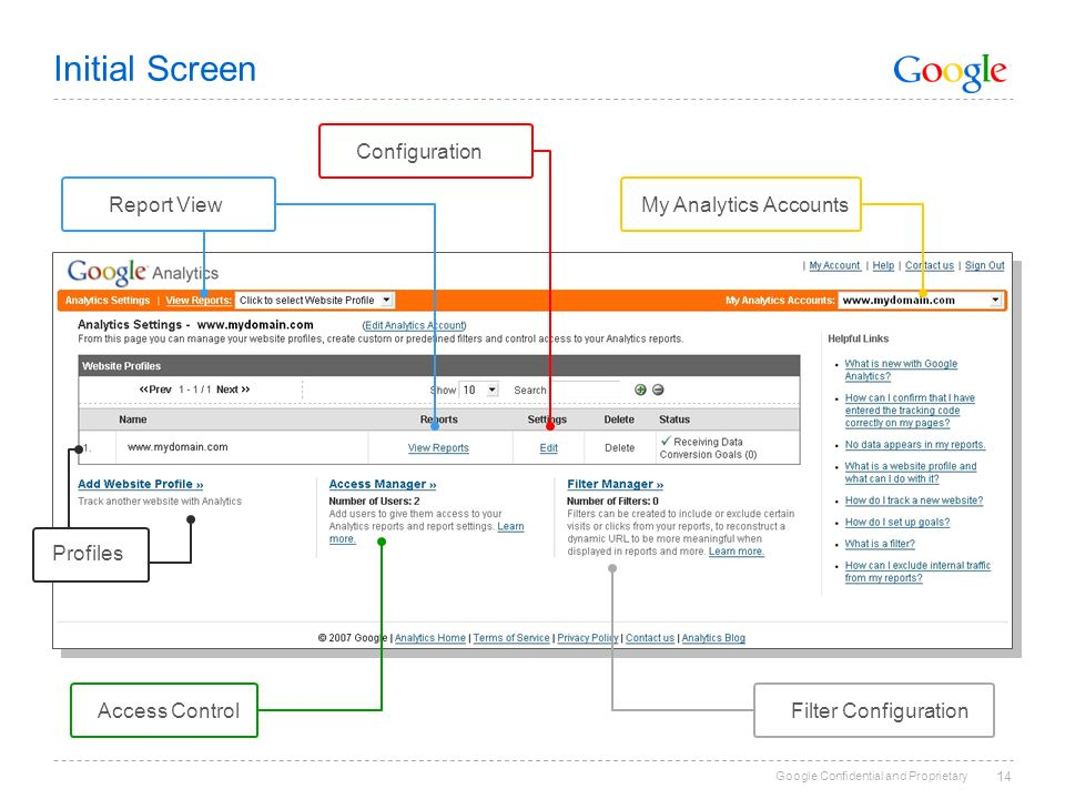 Google Confidential and Proprietary 14 Initial Screen ConfigurationMy Analytics Accounts Access Control Filter Configuration Report View Profiles