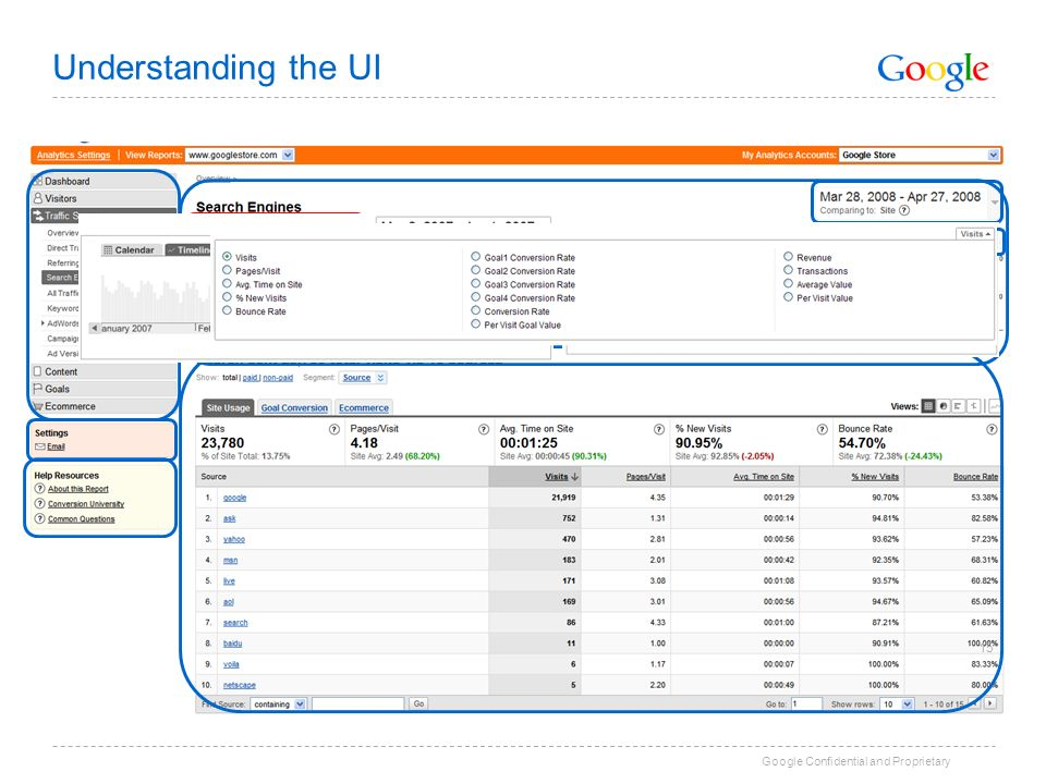 Google Confidential and Proprietary Understanding the UI 15