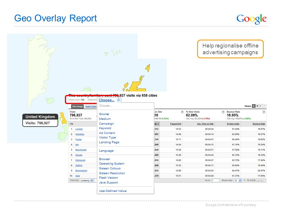 Google Confidential and Proprietary Geo Overlay Report Help regionalise offline advertising campaigns