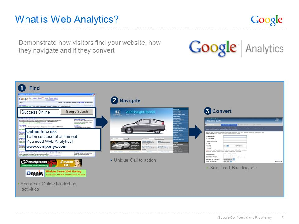 Google Confidential and Proprietary 3 What is Web Analytics.