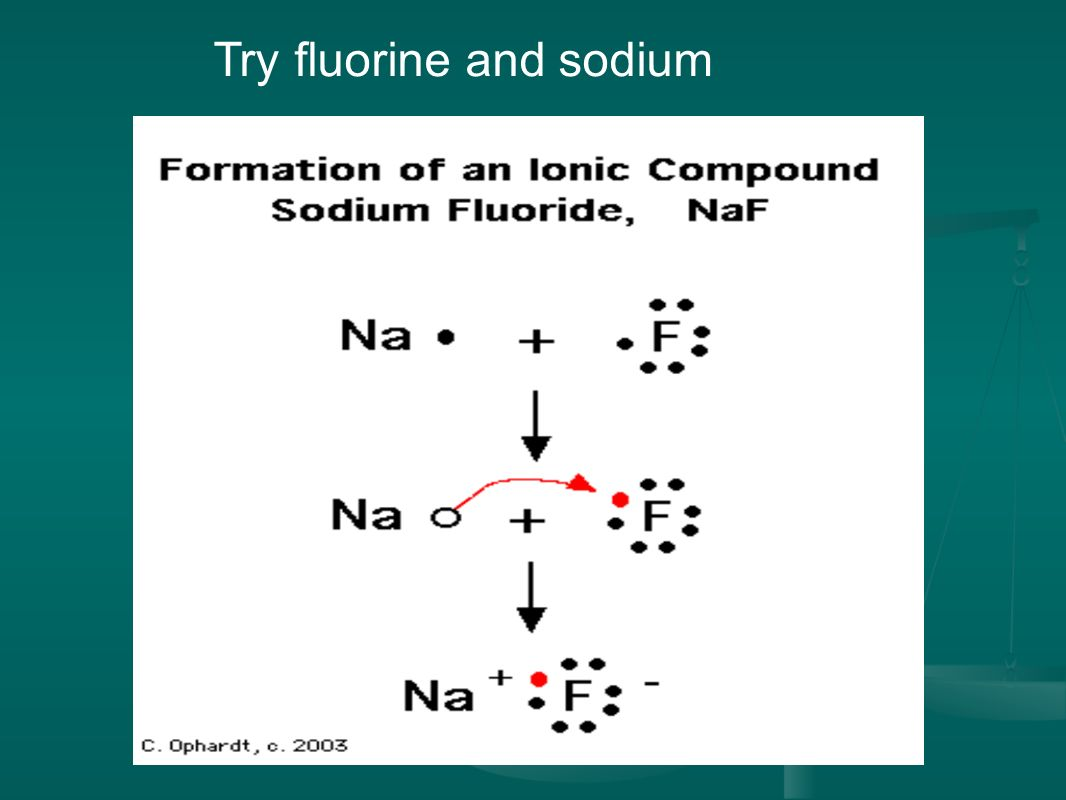 Try fluorine and sodium