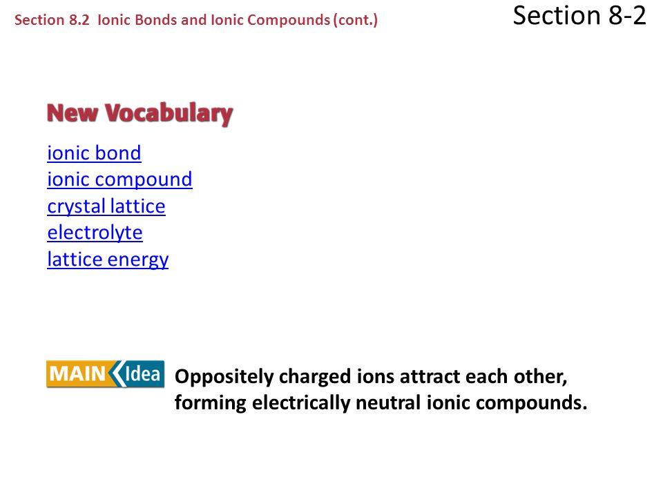 ionic nomenclature homework 8.2