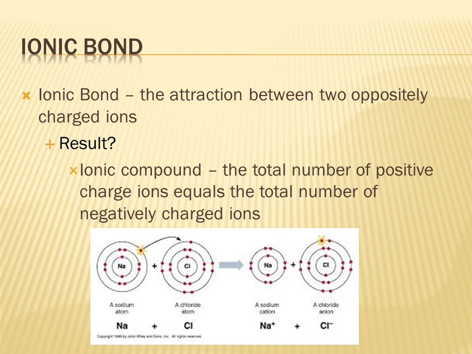  Ionic Bond – the attraction between two oppositely charged ions  Result.