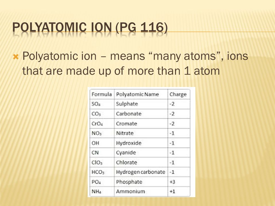  Polyatomic ion – means many atoms , ions that are made up of more than 1 atom