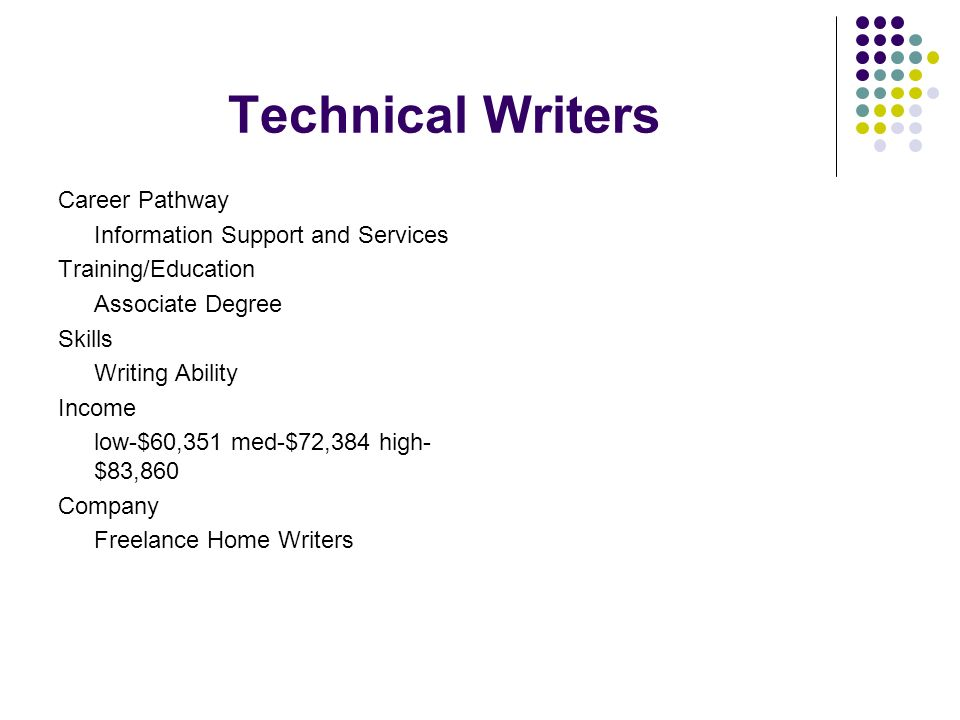technical writing best practices Handbook of technical writing,  and best practices for writing content for the web, optimizing for accessibility, and communicating to a worldwide audience.