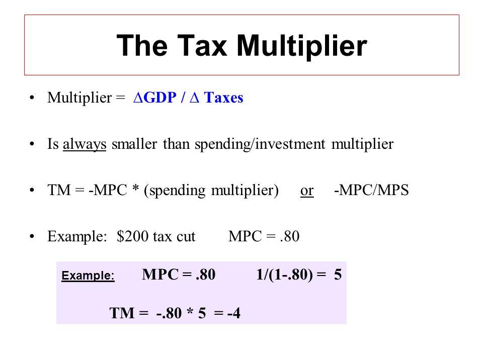 investment multiplier in economics