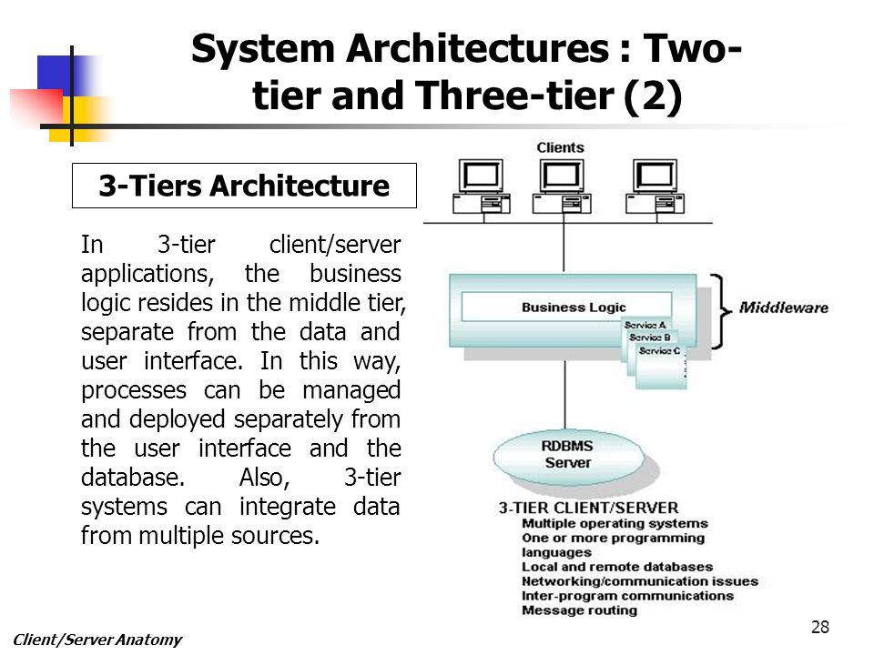 three tier client server architecture