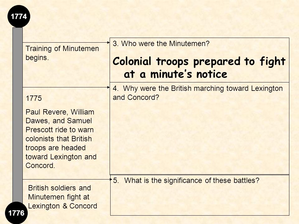 Who were the Minutemen. Colonial troops prepared to fight at a minute's notice 4.