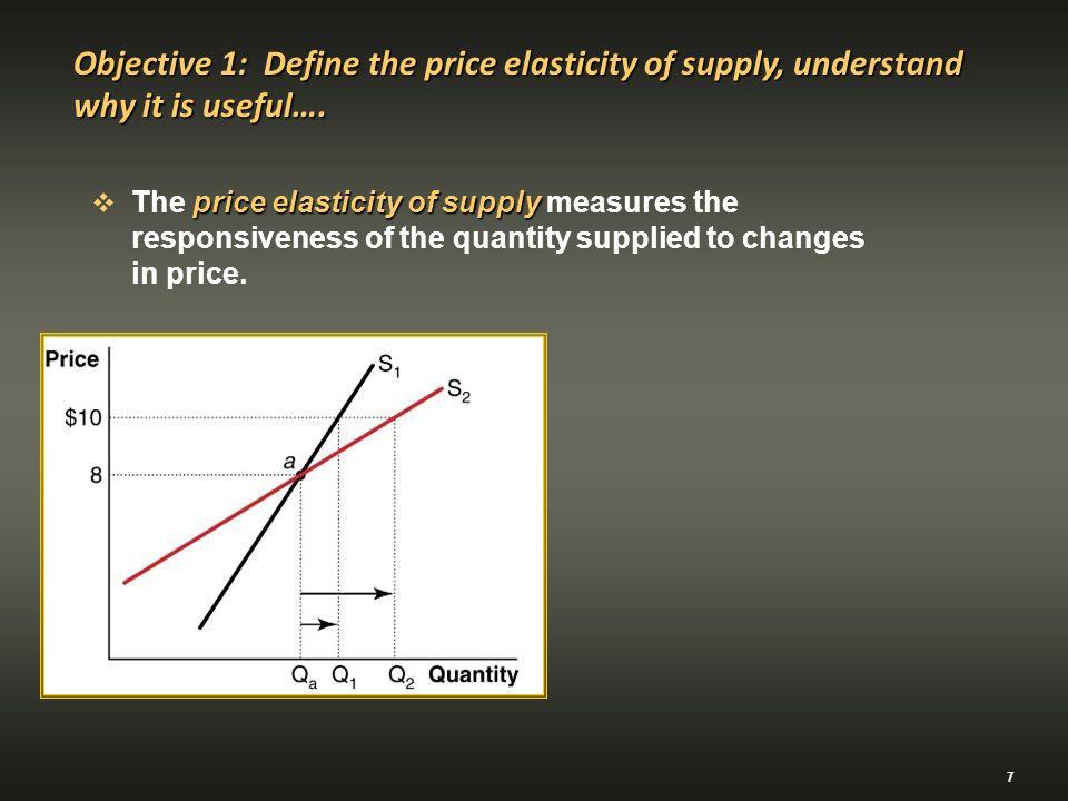 price elasticity of supply measures