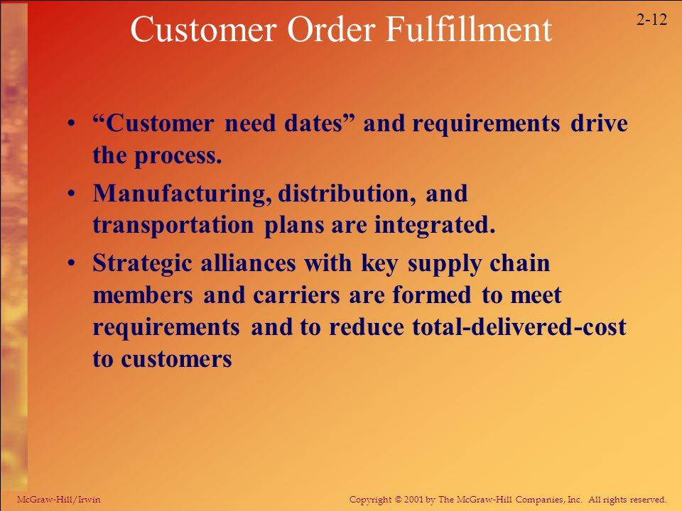 CHAPTER 2 Supply Chain Management  Copyright © 2001 by The McGraw