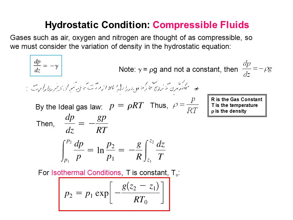 Hydrostatic Law